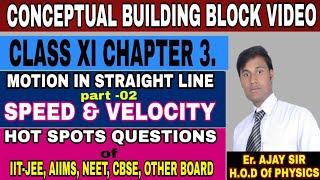 #IITJEE #NEET #CBSE  Kinematics PART -02 |Class XI | Motion in straight line || By Er. AJAY SIR ||