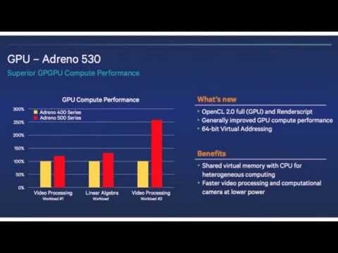 Qualcomm Adreno 530 GPU