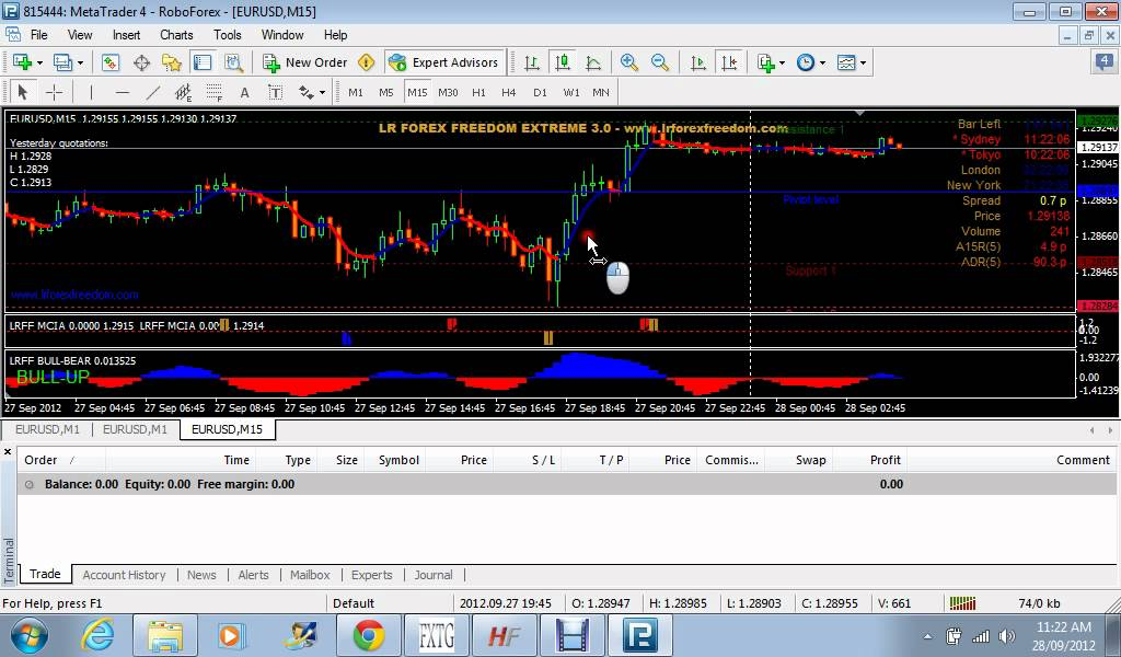 Forex freedom system free download