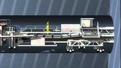 Animation Tunnelbohrmaschine Gotthard-Basistunnel