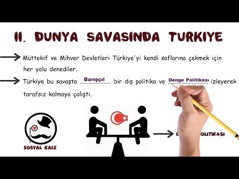 İkinci Dünya Savaşında Türkiye