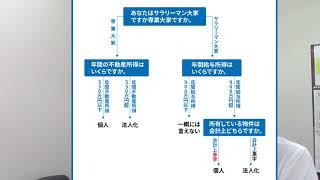 절세를 기준으로본  법인화 해야될 타이밍 -일본부동산투…
