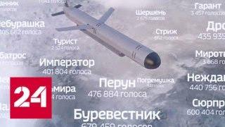 Новая ракета 'Буревестник' может несколько суток двигаться по любой траектории - Россия 24