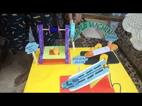 Simple Machines Project   Review   Class IV   Kavita Aashu