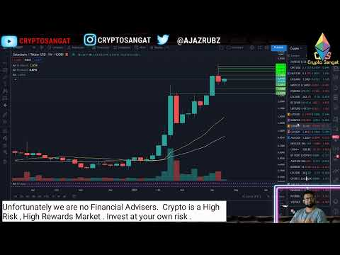 Crypto MArkets Daily Updates 21/04/21