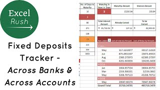 Fixed Deposits Tracker - Across Banks Across Accounts - PART 3