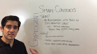 Smart Contracts in 2 Minutes