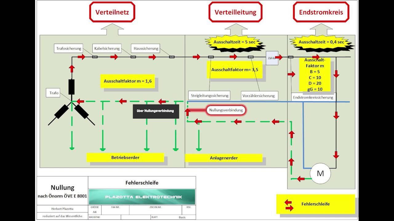 Fein Live Und Neutralleiter Erklärt Bilder - Die Besten Elektrischen ...