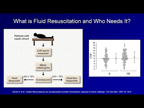 IV Fluid Resuscitation (IVF Lesson 3 / Shock Lesson 4)