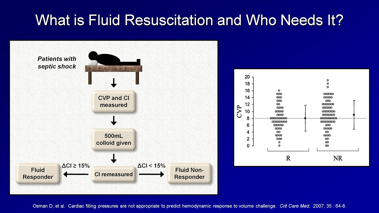 shock blood and fluid resuscitation essay Fluid resuscitation in sepsis a literature review who recommends fluid resuscitation in advanced shock only -crt 3 seconds -weak and fast pulse -cold extremities -provided with monitors for saturations and blood pressure.