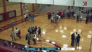 Morningside College Athletics Live Stream