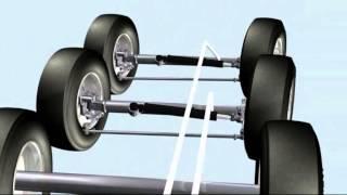 VSE - ETS Intelligent Steering System