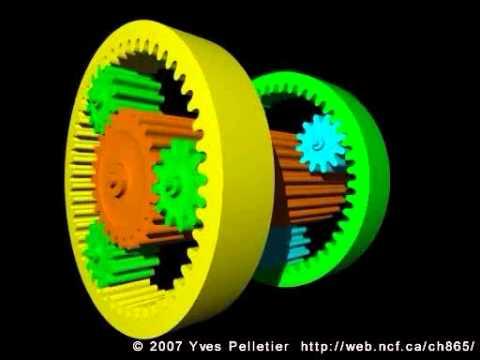 Planetary Gear Set >> Simpson compound planetary gear set - YouTube