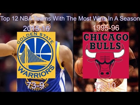 Top 12 NBA Teams With The Most Wins In A Season