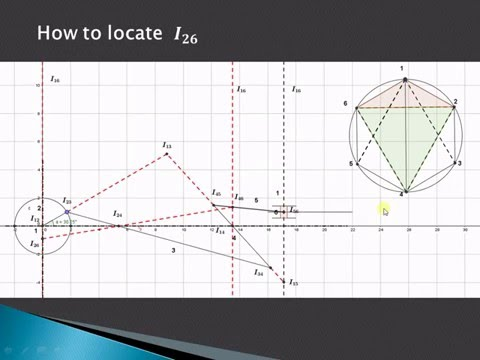 Velocity diagram analysis by instantaneous center method youtube velocity diagram analysis by instantaneous center method ccuart Choice Image