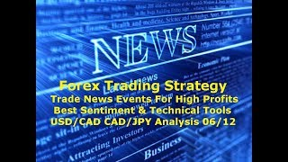 Forex Trading Best Trades High Impact News Strategy for Profit USD/CAD CAD/JPY Analysis 06/12