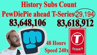 History of PewDiePie Vs T-Series Subs Count in 48 Hours Speed 240x - [BackUp from live]