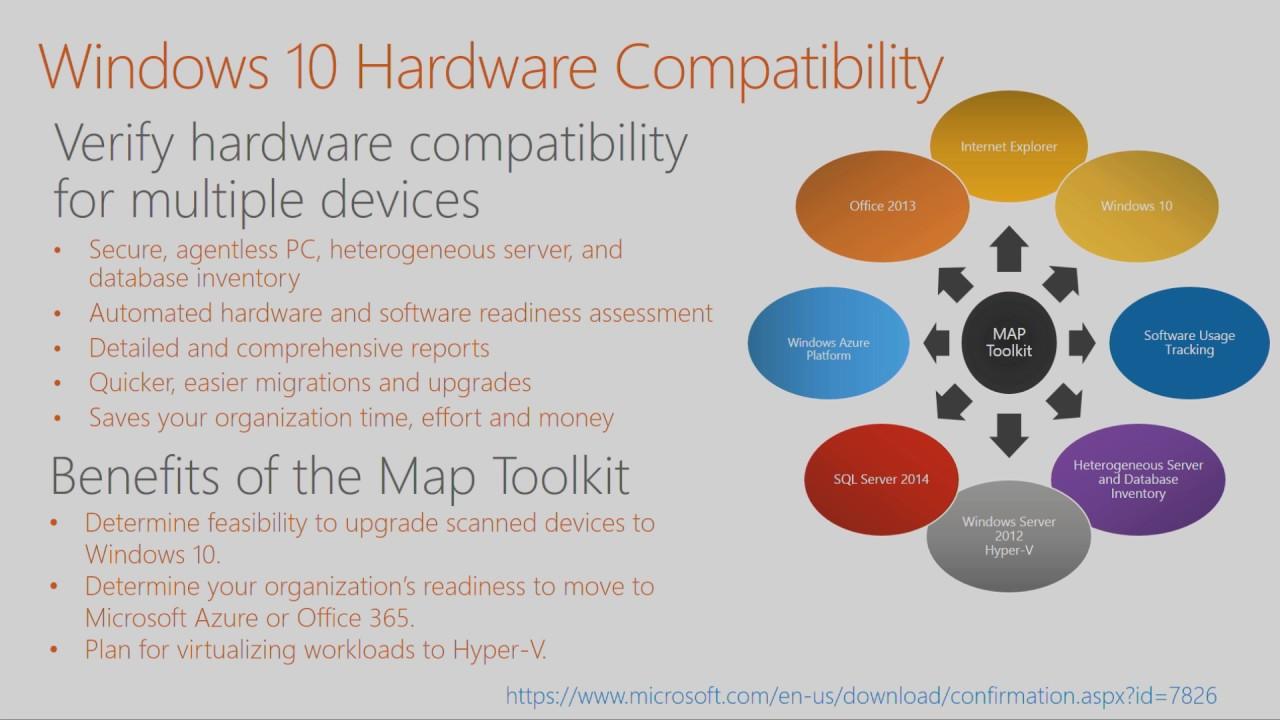 exam 70-697: configuring windows devices torrent