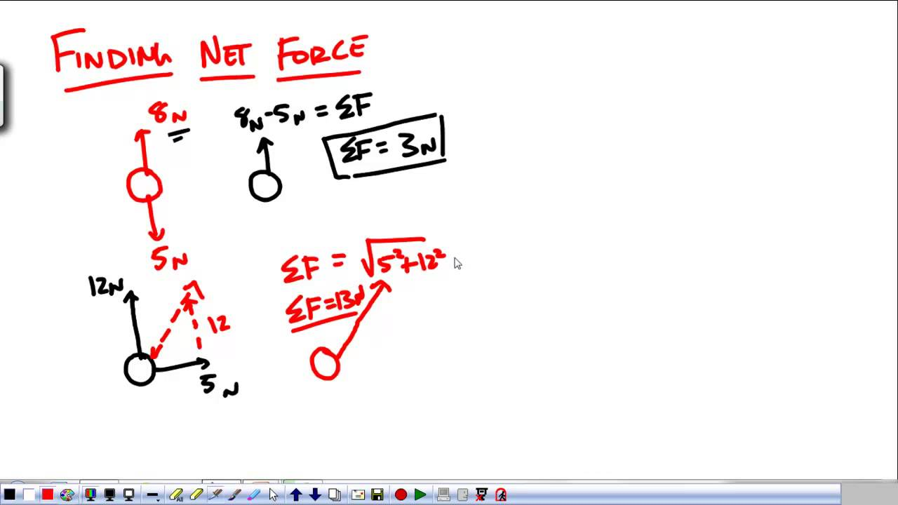 Worksheet Calculating Net Force Worksheet Recetasnaturista