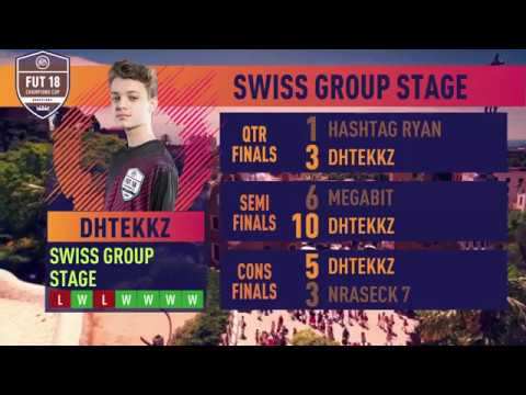 FUT Champions Cup 2018 Barcelona Final Dhtekkz vs Nicolas99fc  16 years old