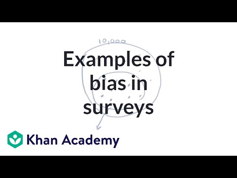 Examples of bias in surveys