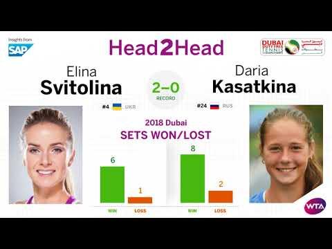 Dubai 2018 WTA Final SAP Insights: Svitolina vs. Kasatkina