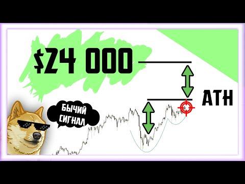 ЦЕЛЬ $24 000: ЧАШКА С РУЧКОЙ | Биткоин Прогноз Крипто Новости | Bitcoin BTC Как заработать 2020 ETH