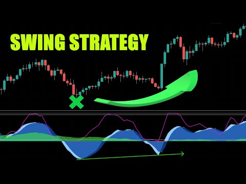 This Swing Trading Strategy Only Takes 10 Minutes A Day For Huge Returns
