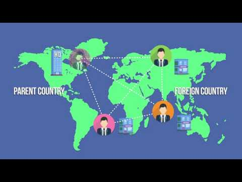 MGMT5609 - International Human Resources Management