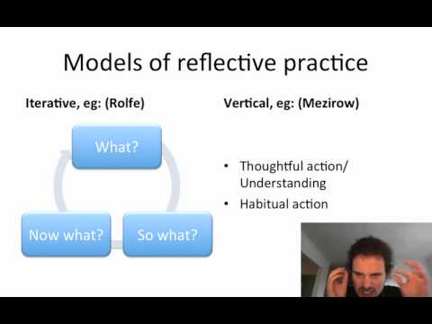 Reflective practice - YouTube