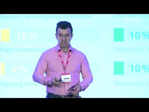WHD.usa 2015 - Mladen Stojanovic - OpenStack as a Backend for Selling Cloud and VPS Services