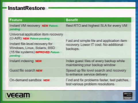 VMware world  SP9741-The New Standard for Data Protection