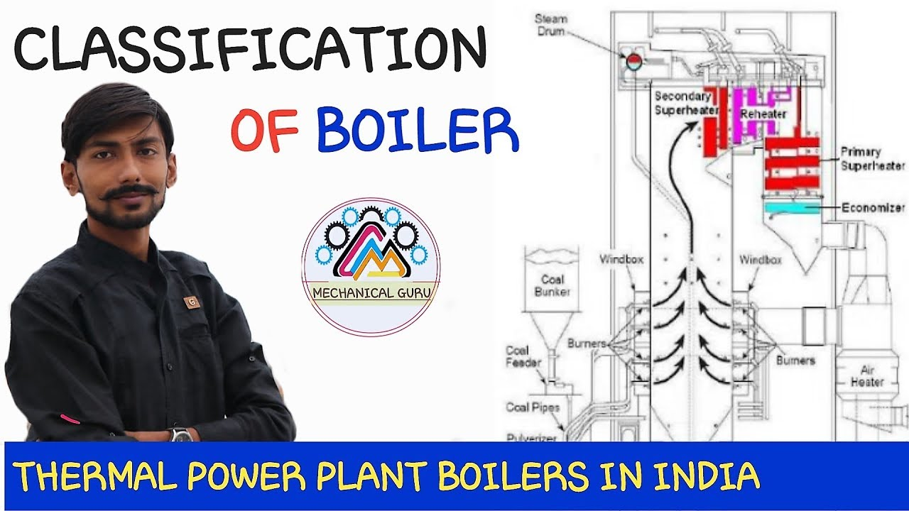 HINDI] CLASSIFICATION OF BOILERS { THERMAL POWER PLANT BOILERS IN ...