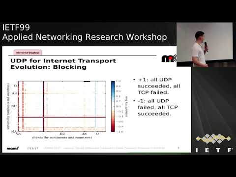 ACM, IRTF & Internet Society Applied Networking Research Workshop 2017 (Part 2)