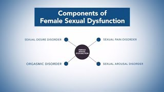 Etiology and diagnosis of sexual dysfunction in women
