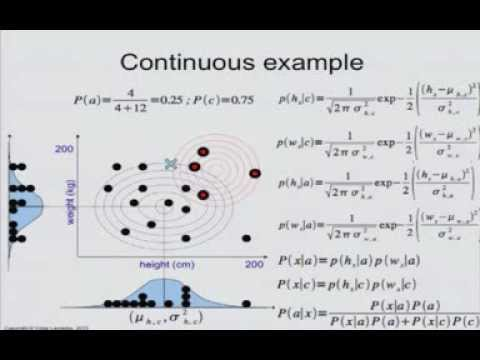 Naive Bayes 3 Gaussian Example Youtube