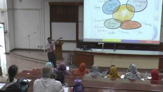 LO UUM Online Learning - Part 1