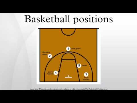 Basketball positions