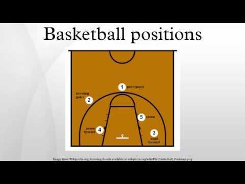 Basketball positions - YouTube