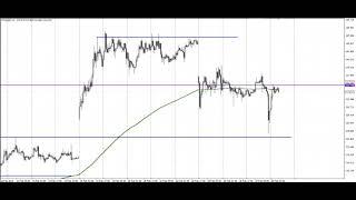 Обзор криптовалютного рынка на 28.02.2019 Прогноз BITCOIN RIPPLE ETHEREUM LITECOIN