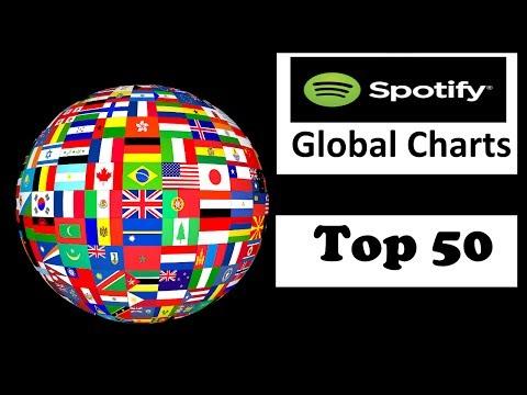 Global Spotify Charts | Top 50 | July 2017 #3 | ChartExpress