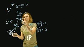 Математика - Производная