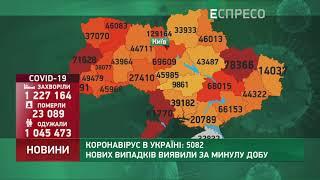 Коронавірус в Украі ні статистика за 4 лютого