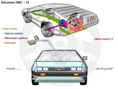 DeLorean (1/5)