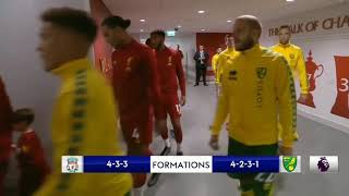 Liverpool 4 vs Norwich 1 EPL highlights