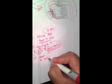 Nursing school made easy; nclex review intussusception