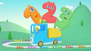Johny Johny Yes Papa | Nursery Rhymes & Kids Songs | Learn Numbers Cartoon for Kids