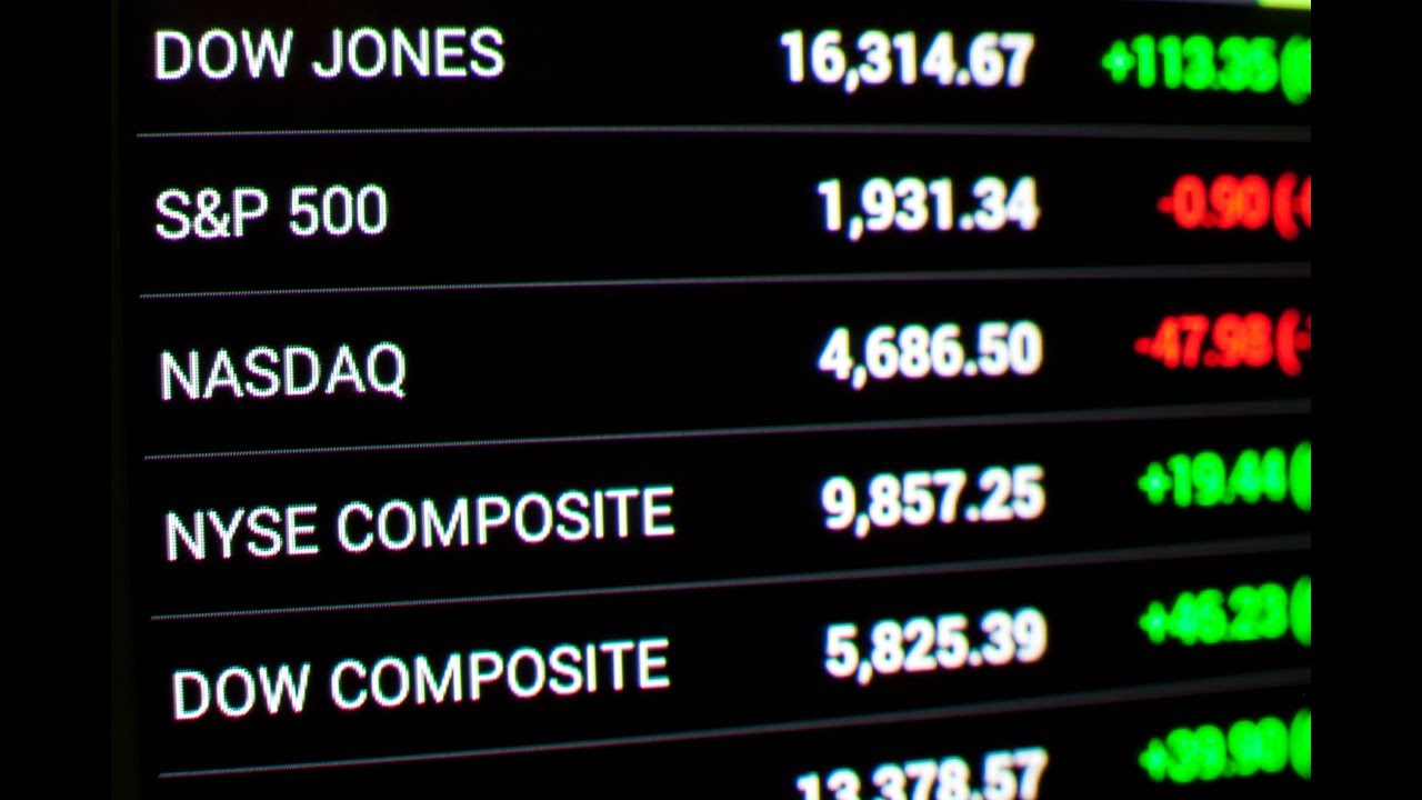 How to Identify Daily Price Bar Patterns on Nasdaq Futures