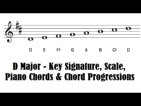 The Key Of D Major D Major Scale Key Signature Piano Chords And