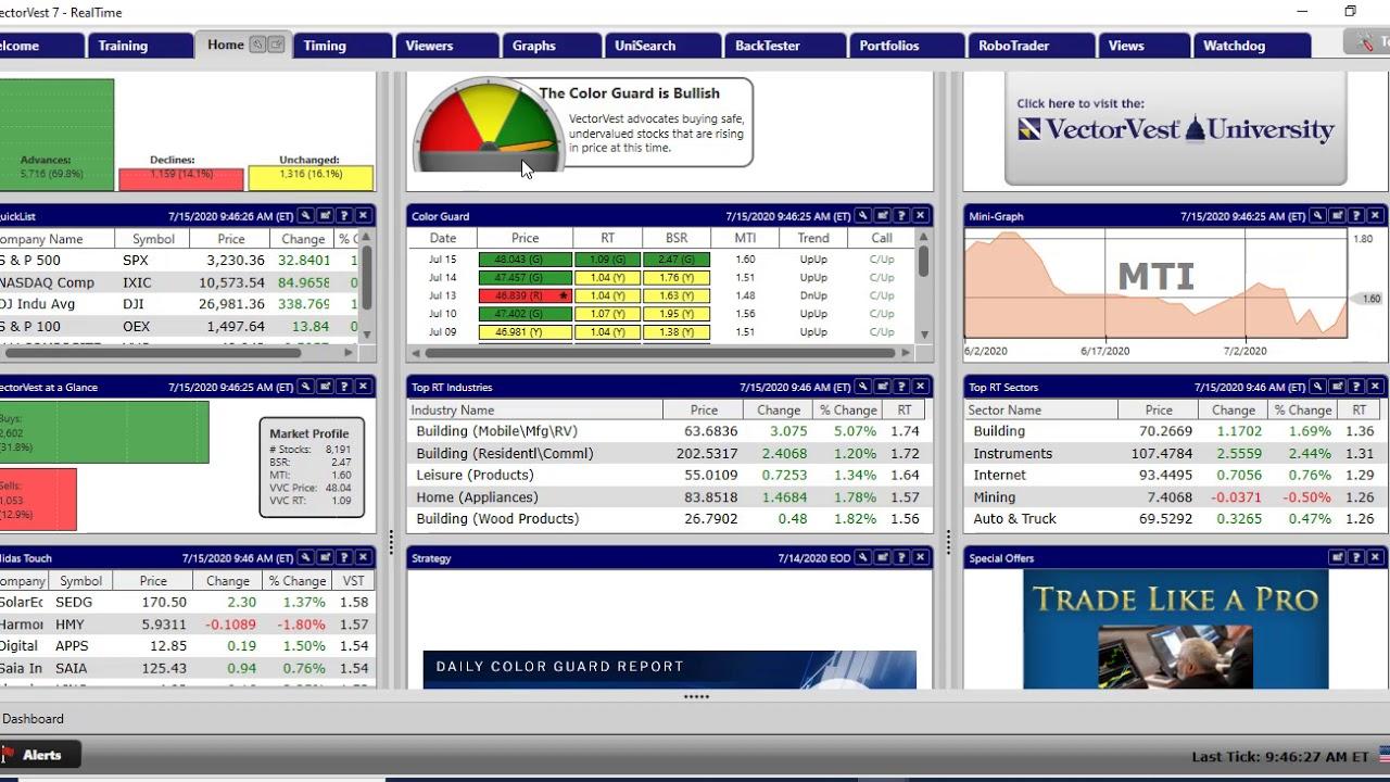 Spread betting stock exchange kentucky vs wisconsin betting picks
